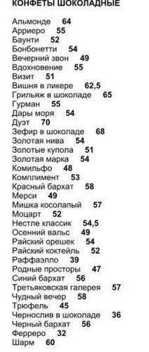 таблица очков